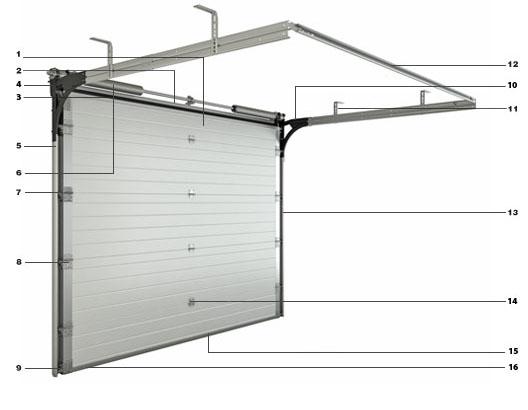 Гаражные секционная ворота DoorHan YETT02 Кривой Рог